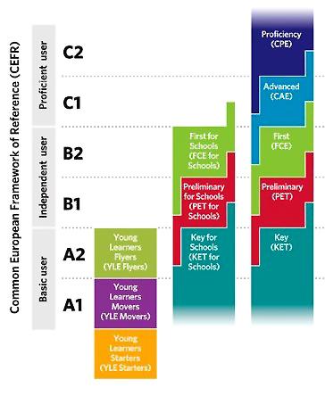 scala comuna europeana de referinta